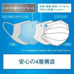 日本製DR.C 醫藥4層N99口罩 (1包3個)