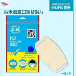 雙11優惠 只售$11 購物滿$500可換購1件 韓國納米口罩抗菌過濾貼 (10包100貼)